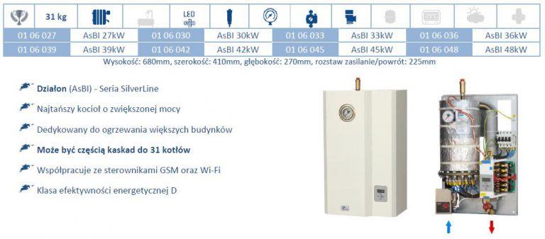 Elektryczne kotły C.O.